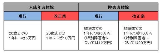 控除(図)-thumb-519x169-82