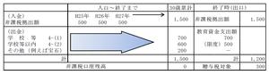 計算例-thumb-300x84-80